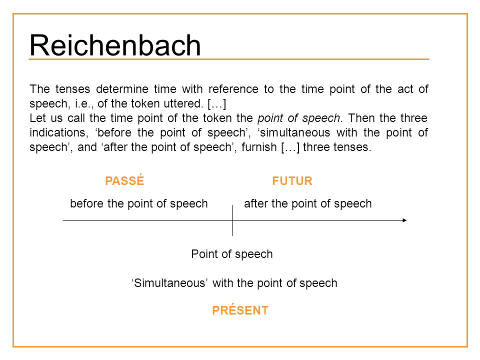 Reichenbach The tenses determine time with reference to the time point of the act of speech, i.e., of the token uttered. […]